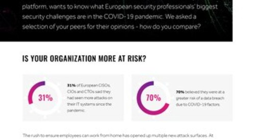 The Covid Confessions Of European CISOs