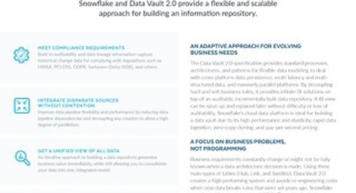 Snowflake and Data Vault 2.0: A Scalable BI Approach