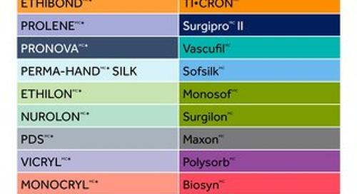 Tableau de références croisées entre les sutures