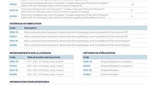 Instrument de ligature par suture à usage unique avec système d'insertion Surgiwip