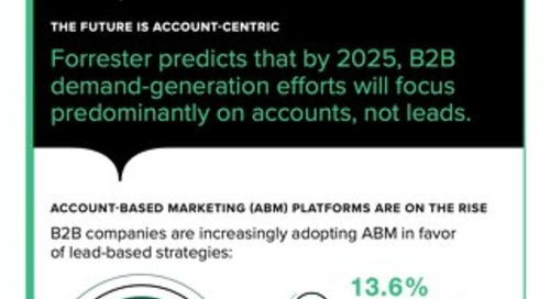 Infographic: The Shift to Account-Based Engagement