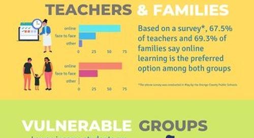 Presidio infographic