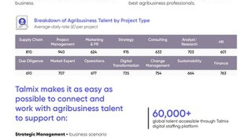Talmix & AgriBusiness