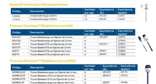 Listado de códigos y equivalencia con la competencia del portafolio de accesos e instrumentos