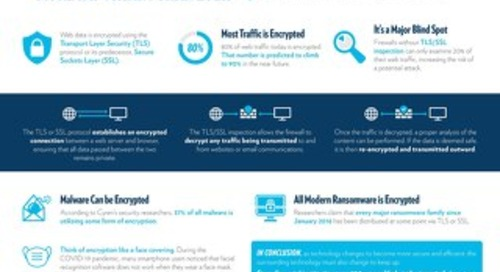 Updating Your Firewall is More Important Than Ever