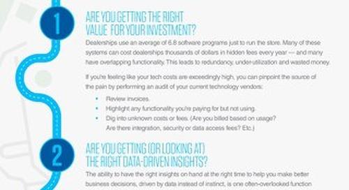 DMS Technology Assessment Audit