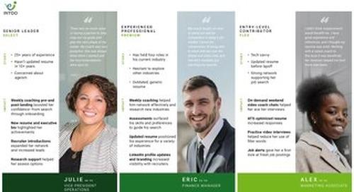Intoo Job Seeker Personas - Corporate