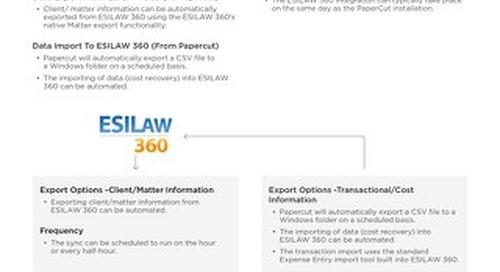 Integration ESILAW360