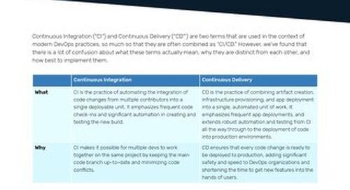 CI vs CD Datasheet