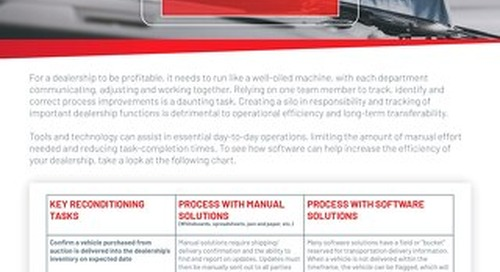 Manual vs. Tech Solutions for Reconditioning
