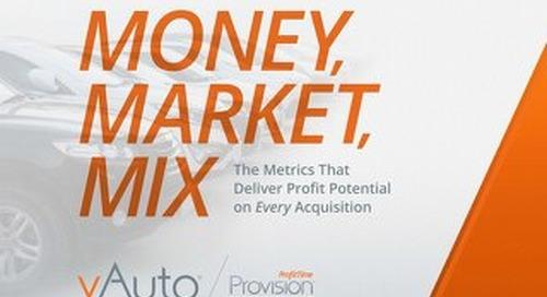 eBook: Provision ProfitTime Money, Market, Mix
