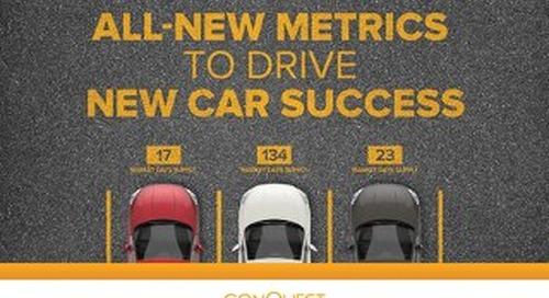 eBook: New Metrics to Drive New Car Success