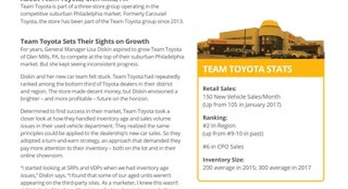 Case Study: Team Toyota