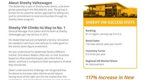 Case Study: Sheehy Volkswagen