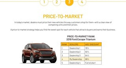 Conquest Price to Market