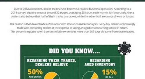 Winning High Stakes Dealer Trades