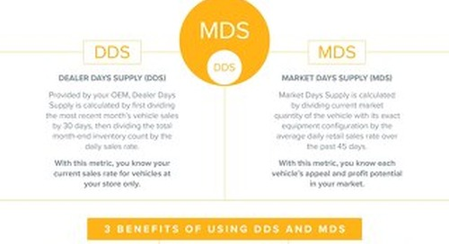 3 Benefits of DDS and MDS