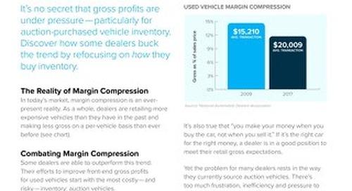 Margin Compression Cheat Sheet