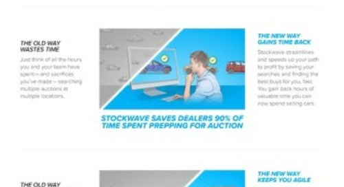 Infographic: The Stockwave Way
