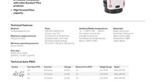 P84C Datasheet