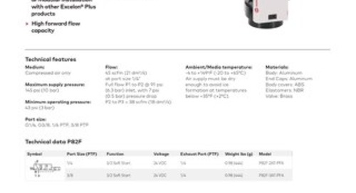 P82F Final Datasheet