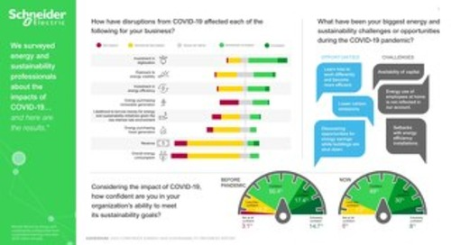 DATABOOK: How COVID-19 Has Affected Energy & Sustainability Programs