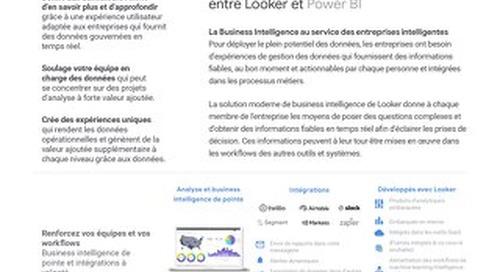 Découvrez le comparatif entre Looker et Power BI