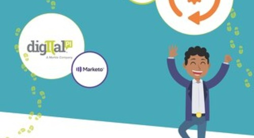 Orchestrating the B2B Experience with Marketo Engage