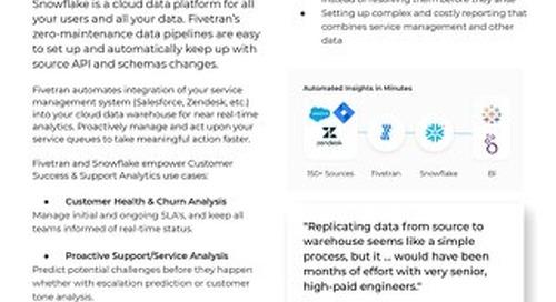 Fivetran for Snowflake - Customer Success & Support Analytics
