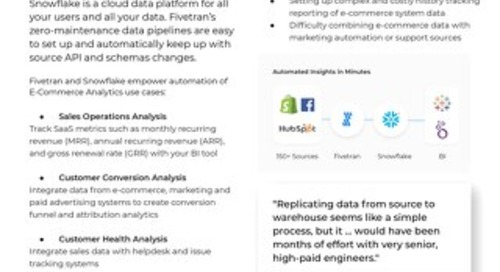 Fivetran for Snowflake - E-Commerce Analytics