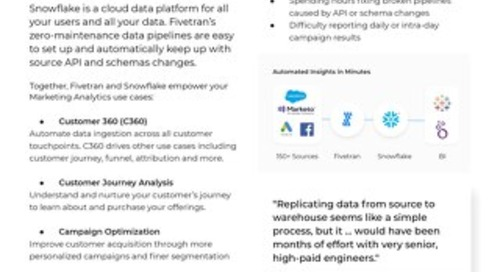 Fivetran for Snowflake - Marketing Analytics