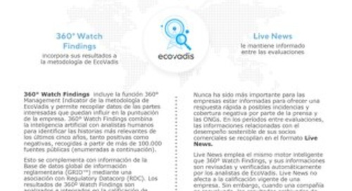360° Watch Findings y Live News