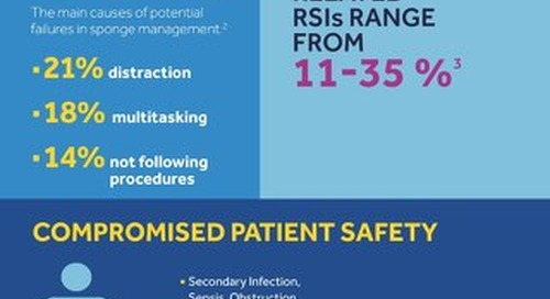 Infographic: Retained Surgical Items (RSI's)