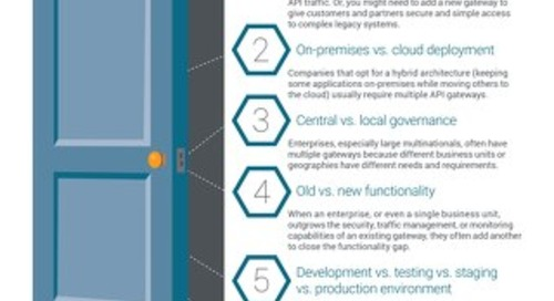 6 reasons companies adopt multiple API gateways