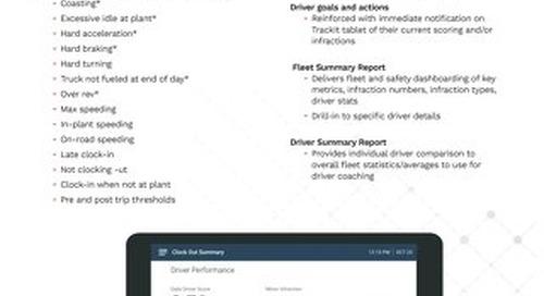 TrackIt Driver Performance Spec