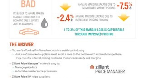 Avoid These Aftermarket Margin Pitfalls