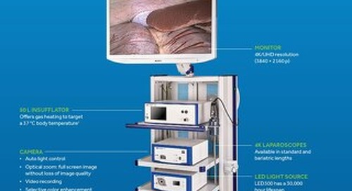 4K UHD Laparoscopic Solution