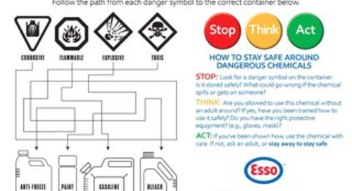Farm Safety: Do you know your chemical safety symbols?