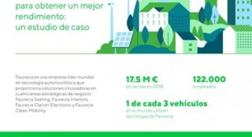 Faurecia utiliza evaluaciones para alinear la sostenibilidad de los proveedores con sus valores y mejorar el rendimiento: un estudio de caso