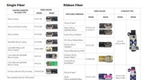 Single and Ribbon Fiber Selection Guide