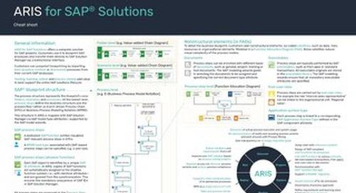 Cheat Sheet: ARIS for SAP® Solutions