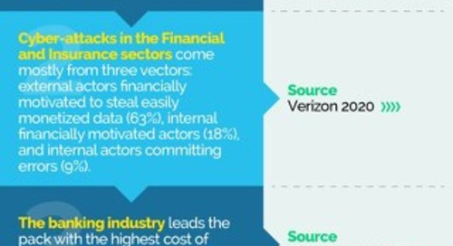 Infographic: Financial Services Cloud Security Facts