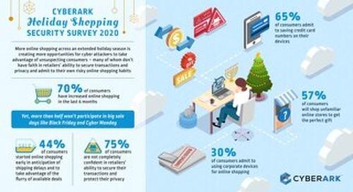 CyberArk Holiday Shopping Security Survey 2020