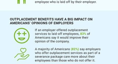 Outplacement and the American Workforce - Conducted by The Harris Poll on behalf of Intoo