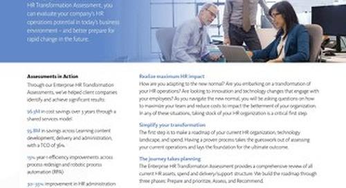 Enterprise HR Transformation Assessment