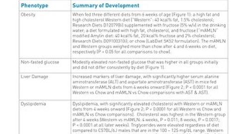 MSNASH Tech Spec Sheet
