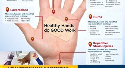 What Can Happen to Your Hands and How to Protect Them