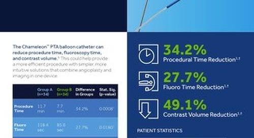 Info Sheet: Chameleon™ PTA Balloon Catheter JVA Procedural Comparison Study