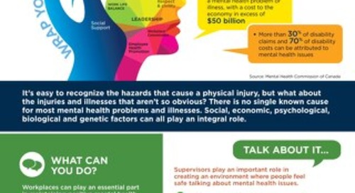 Mental Health in the Workplace Poster