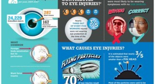 Eye Safety Info Poster